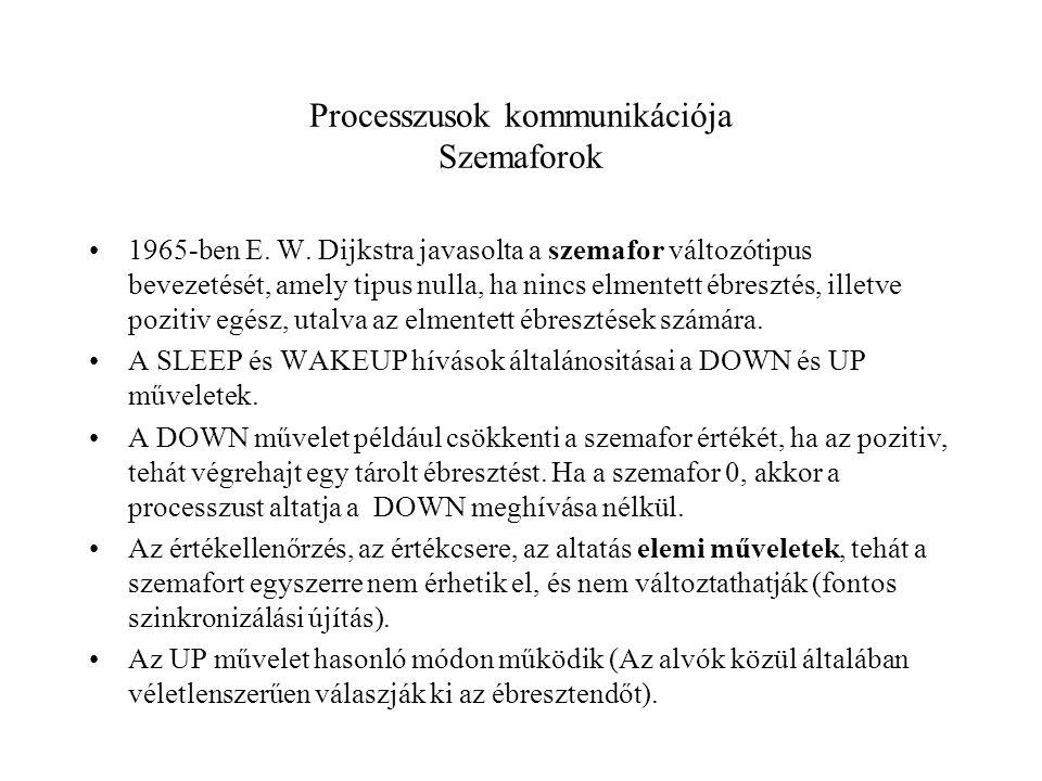 Processzusok kommunikációja Szemaforok 1965-ben E.