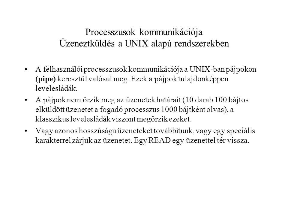 Processzusok kommunikációja Üzeneztküldés a UNIX alapú rendszerekben A felhasználói processzusok kommunikációja a UNIX-ban pájpokon (pipe) keresztül valósul meg.