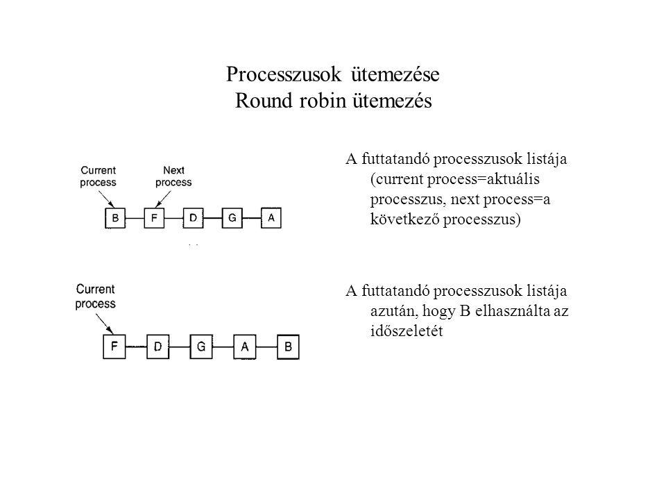 Processzusok ütemezése Round robin ütemezés A futtatandó processzusok listája (current process=aktuális processzus, next process=a következő processzus) A futtatandó processzusok listája azután, hogy B elhasználta az időszeletét
