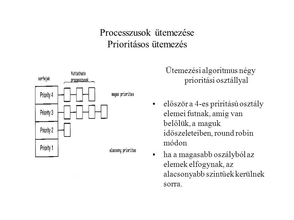 Processzusok ütemezése Prioritásos ütemezés Ütemezési algoritmus négy prioritási osztállyal először a 4-es priritású osztály elemei futnak, amig van belőlük, a maguk időszeleteiben, round robin módon ha a magasabb oszályból az elemek elfogynak, az alacsonyabb szintűek kerülnek sorra.