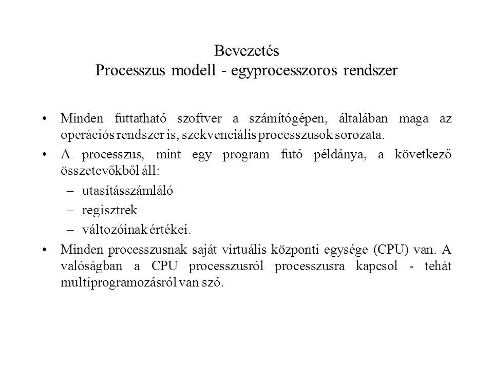 Bevezetés Processzus modell - egyprocesszoros rendszer Minden futtatható szoftver a számítógépen, általában maga az operációs rendszer is, szekvenciális processzusok sorozata.