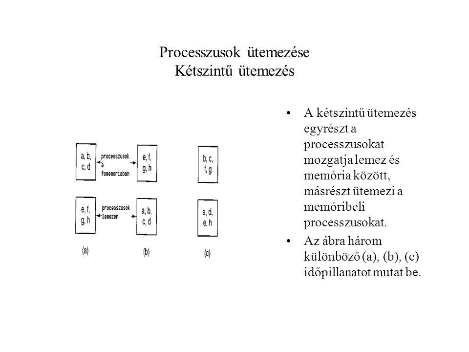 Processzusok ütemezése Kétszintű ütemezés A kétszintű ütemezés egyrészt a processzusokat mozgatja lemez és memória között, másrészt ütemezi a memóribeli processzusokat.