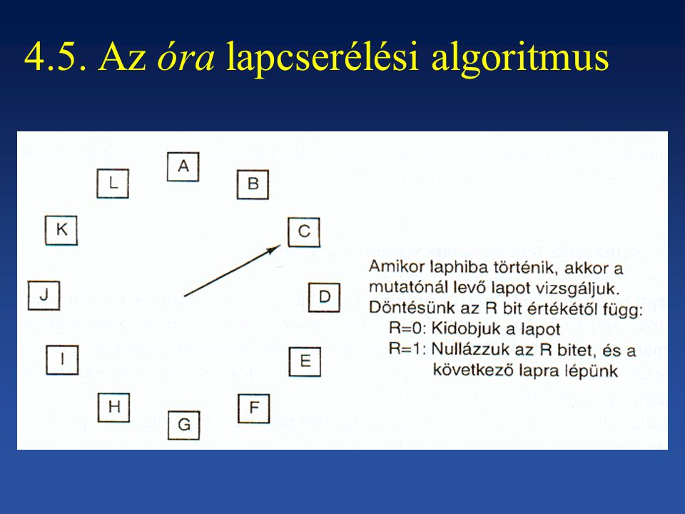 4.5. Az óra lapcserélési algoritmus