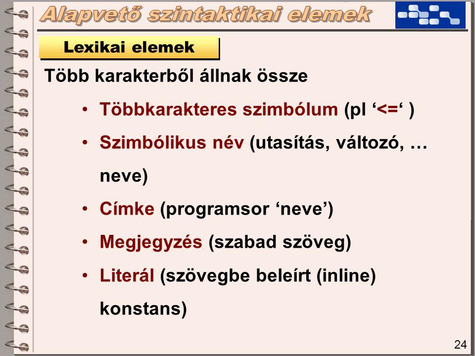 24 Lexikai elemek Több karakterből állnak össze Többkarakteres szimbólum (pl '<=' ) Szimbólikus név (utasítás, változó, … neve) Címke (programsor 'neve') Megjegyzés (szabad szöveg) Literál (szövegbe beleírt (inline) konstans)
