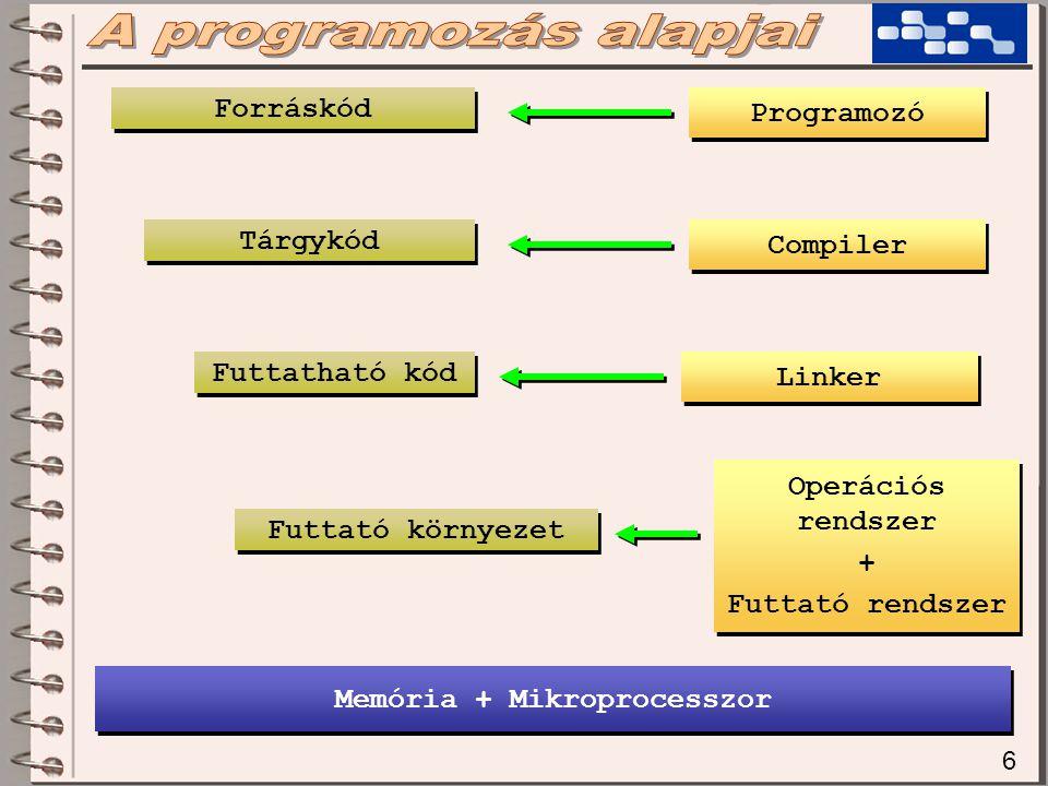 6 Memória + Mikroprocesszor Forráskód Tárgykód Futtató környezet Futtatható kód Programozó Compiler Linker Operációs rendszer + Futtató rendszer Operációs rendszer + Futtató rendszer
