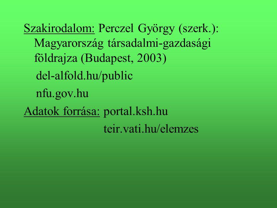 Szakirodalom: Perczel György (szerk.): Magyarország társadalmi-gazdasági földrajza (Budapest, 2003) del-alfold.hu/public nfu.gov.hu Adatok forrása: po
