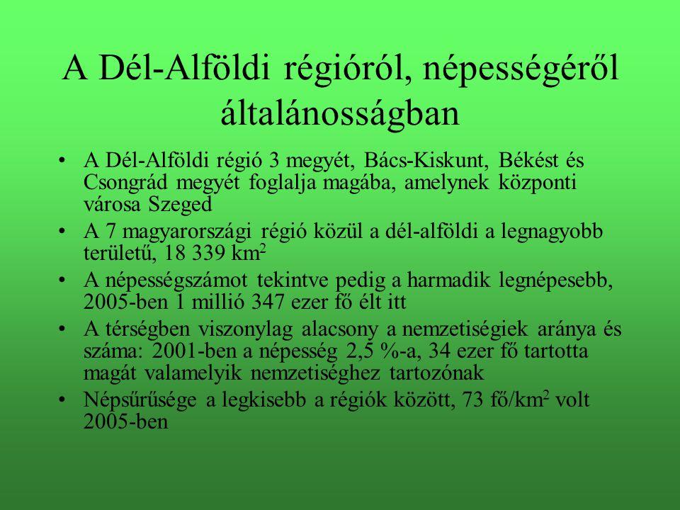 A Dél-Alföldi régióról, népességéről általánosságban A Dél-Alföldi régió 3 megyét, Bács-Kiskunt, Békést és Csongrád megyét foglalja magába, amelynek k