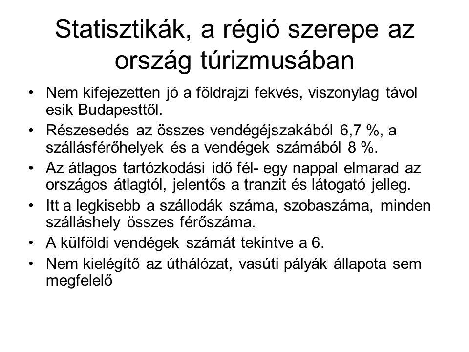 Statisztikák, a régió szerepe az ország túrizmusában Nem kifejezetten jó a földrajzi fekvés, viszonylag távol esik Budapesttől.