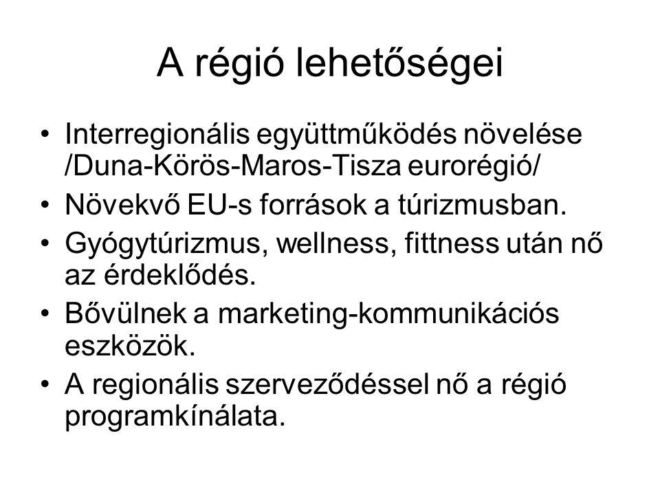 A régió lehetőségei Interregionális együttműködés növelése /Duna-Körös-Maros-Tisza eurorégió/ Növekvő EU-s források a túrizmusban.