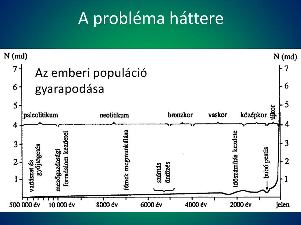 A probléma háttere Az emberi populáció gyarapodása