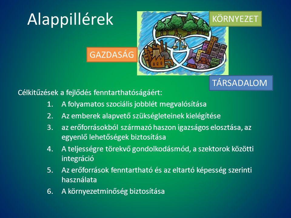 Alappillérek Célkitűzések a fejlődés fenntarthatóságáért: 1.A folyamatos szociális jobblét megvalósítása 2.Az emberek alapvető szükségleteinek kielégí