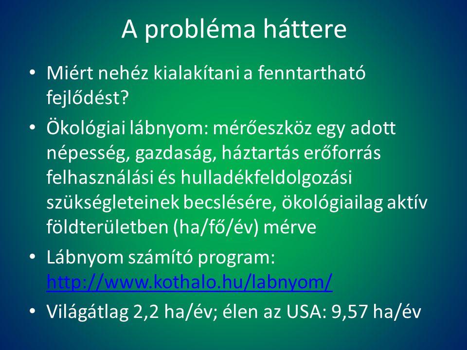 A probléma háttere Miért nehéz kialakítani a fenntartható fejlődést? Ökológiai lábnyom: mérőeszköz egy adott népesség, gazdaság, háztartás erőforrás f