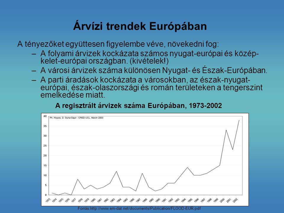 Árvízi trendek Európában A tényezőket együttesen figyelembe véve, növekedni fog: –A folyami árvizek kockázata számos nyugat-európai és közép- kelet-eu