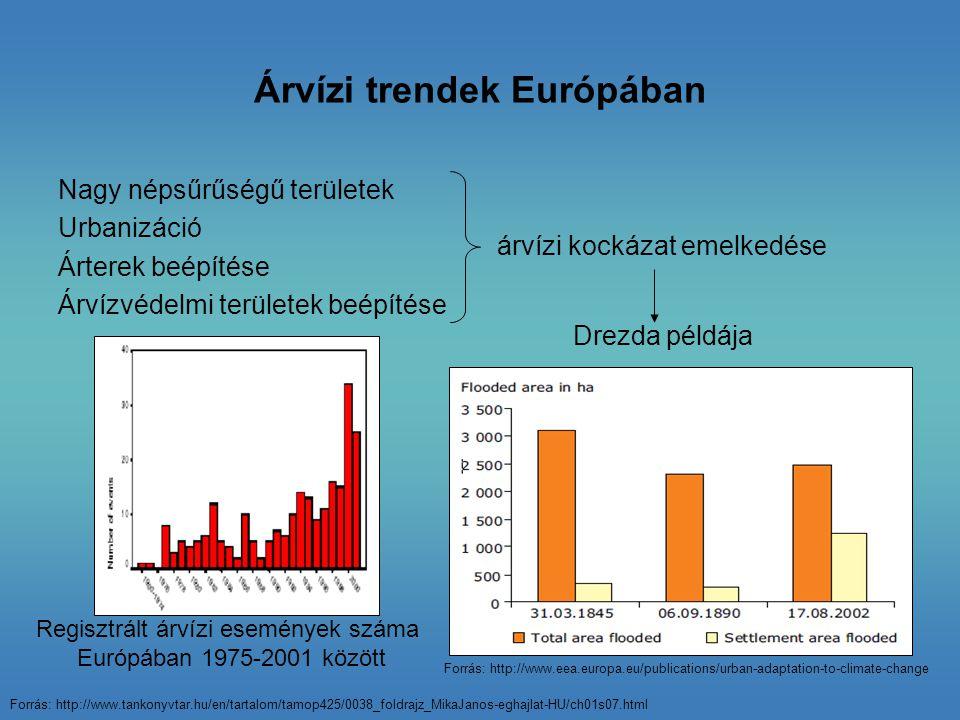 Árvízi trendek Európában Nagy népsűrűségű területek Urbanizáció Árterek beépítése Árvízvédelmi területek beépítése árvízi kockázat emelkedése Drezda p