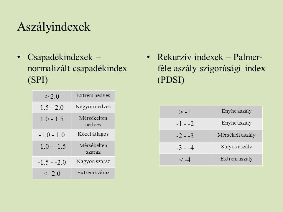 Aszályindexek Csapadékindexek – normalizált csapadékindex (SPI) Rekurzív indexek – Palmer- féle aszály szigorúsági index (PDSI) > 2.0 Extrém nedves 1.