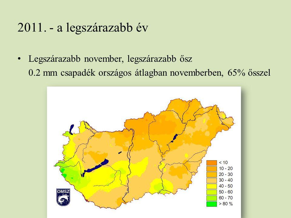 2011. - a legszárazabb év Legszárazabb november, legszárazabb ősz 0.2 mm csapadék országos átlagban novemberben, 65% ősszel