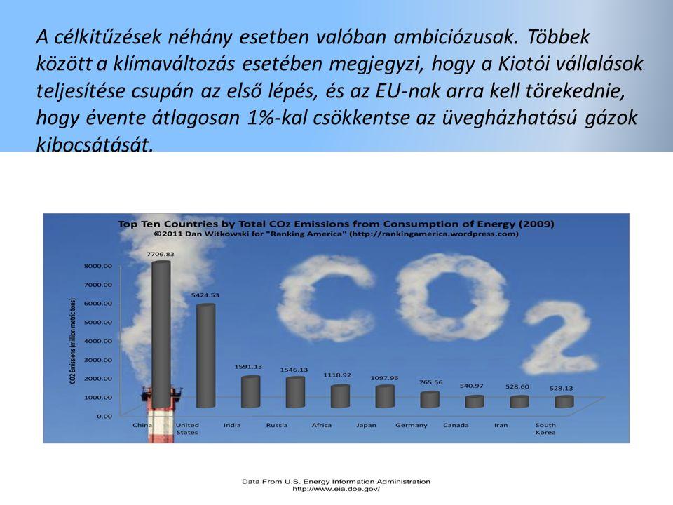 A célkitűzések néhány esetben valóban ambiciózusak. Többek között a klímaváltozás esetében megjegyzi, hogy a Kiotói vállalások teljesítése csupán az e