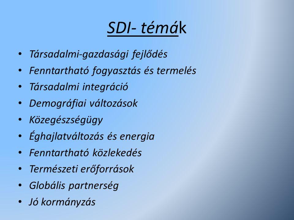SDI- témák Társadalmi-gazdasági fejlődés Fenntartható fogyasztás és termelés Társadalmi integráció Demográfiai változások Közegészségügy Éghajlatválto