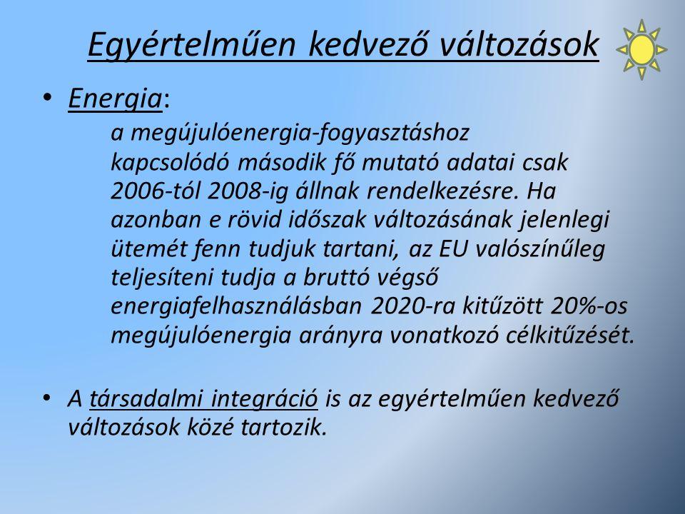 Egyértelműen kedvező változások Energia: a megújulóenergia-fogyasztáshoz kapcsolódó második fő mutató adatai csak 2006-tól 2008-ig állnak rendelkezésr