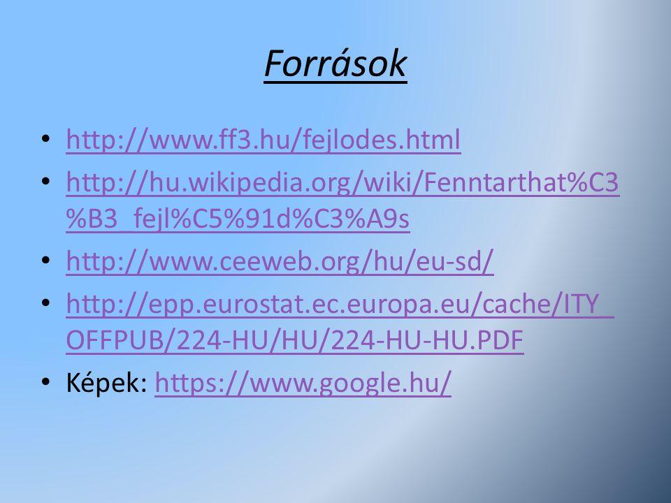 Források http://www.ff3.hu/fejlodes.html http://hu.wikipedia.org/wiki/Fenntarthat%C3 %B3_fejl%C5%91d%C3%A9s http://hu.wikipedia.org/wiki/Fenntarthat%C