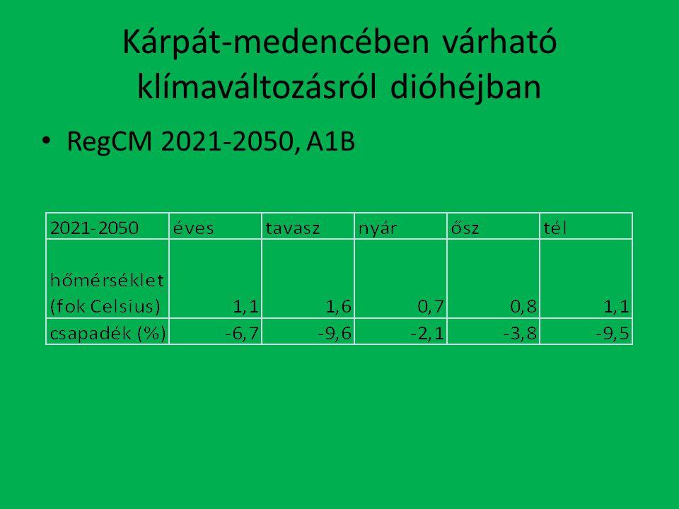 Kárpát-medencében várható klímaváltozásról dióhéjban RegCM 2021-2050, A1B