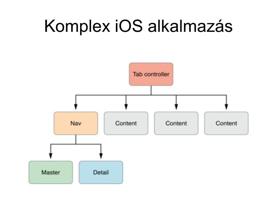 Komplex iOS alkalmazás