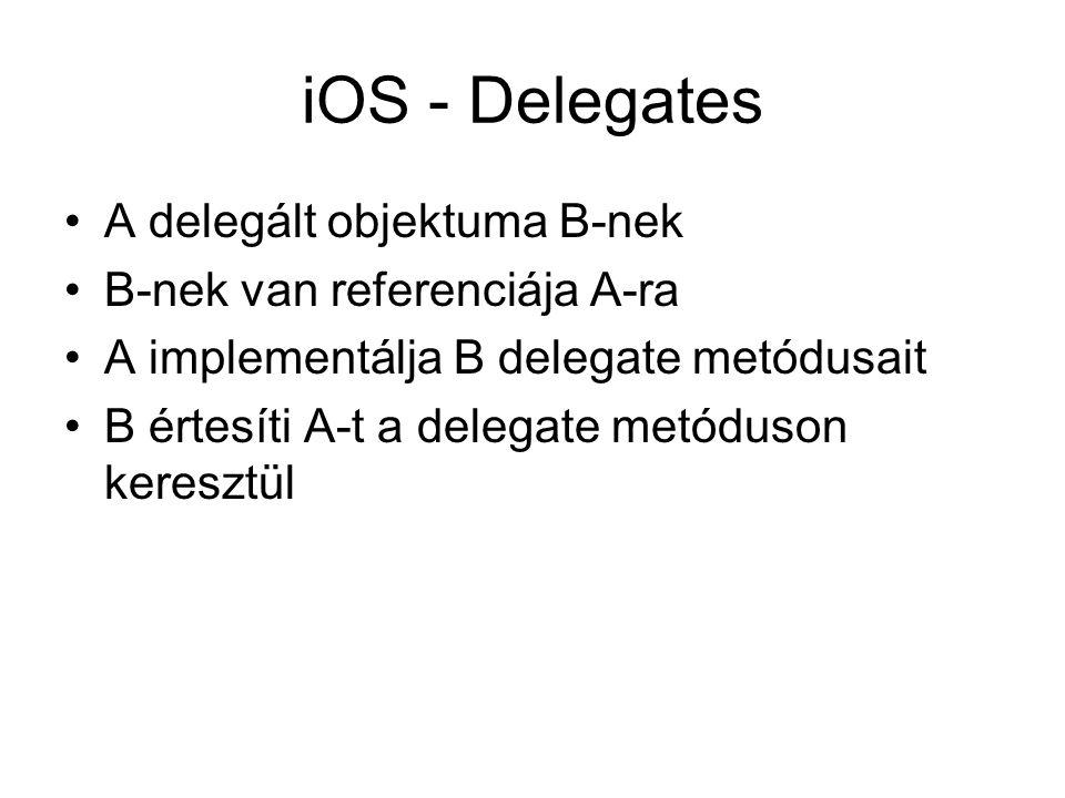 iOS - Delegates A delegált objektuma B-nek B-nek van referenciája A-ra A implementálja B delegate metódusait B értesíti A-t a delegate metóduson keresztül