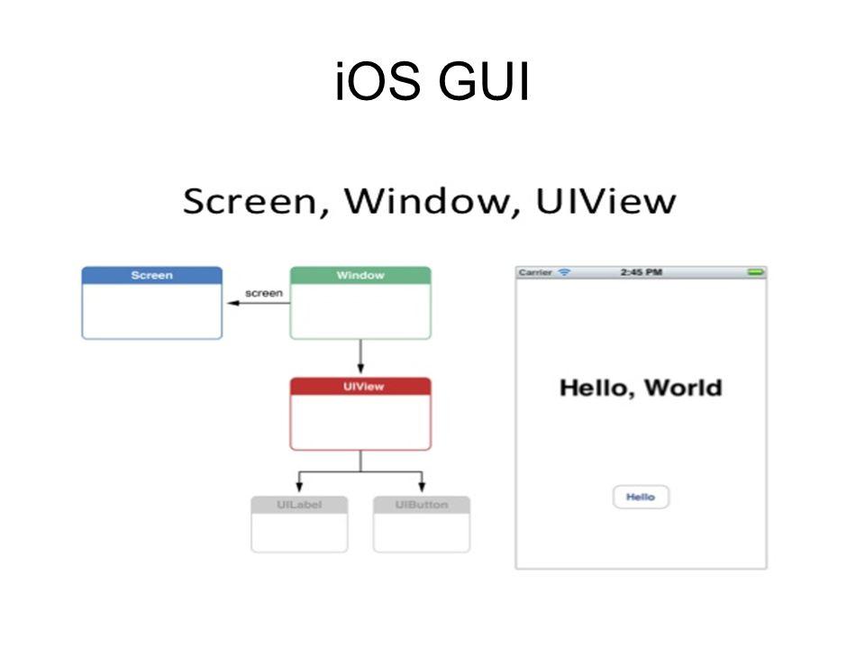 iOS GUI