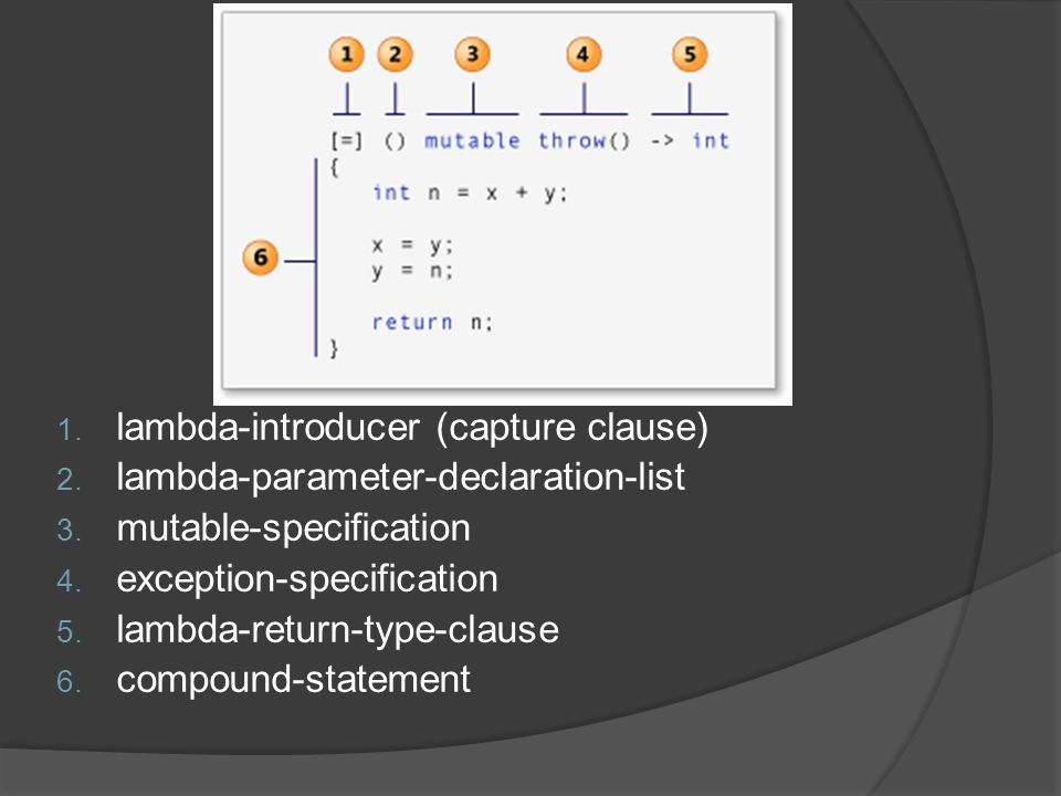 1. lambda-introducer (capture clause) 2. lambda-parameter-declaration-list 3.