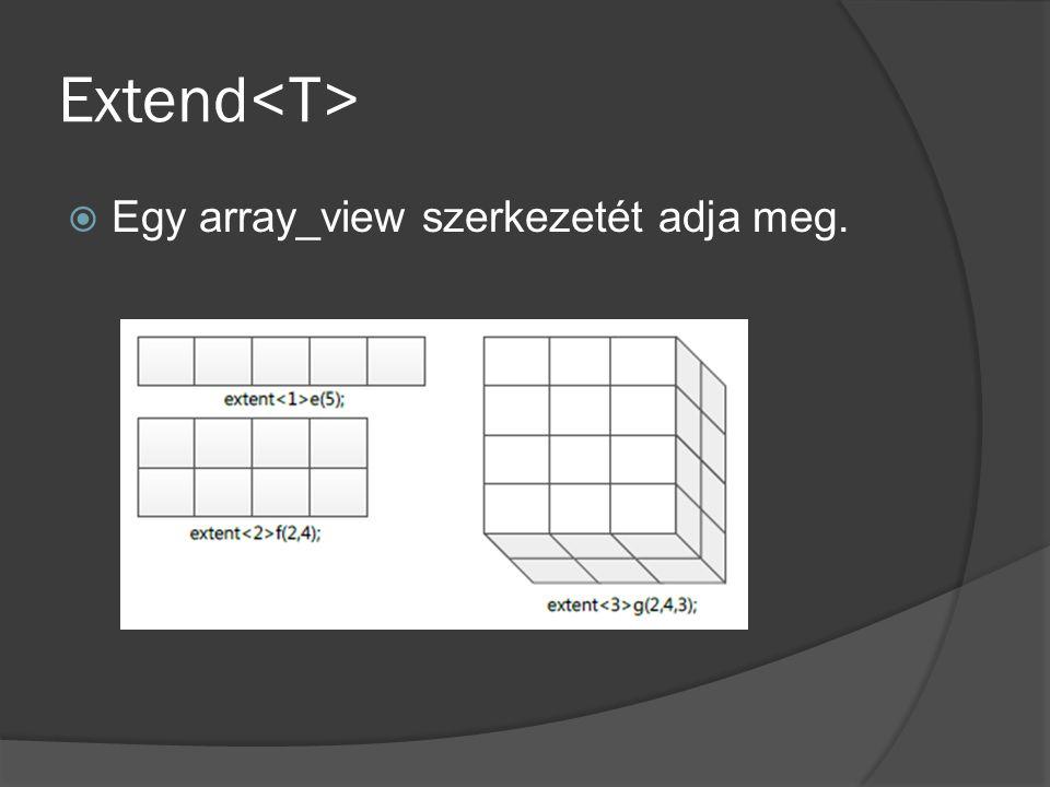 Extend  Egy array_view szerkezetét adja meg.