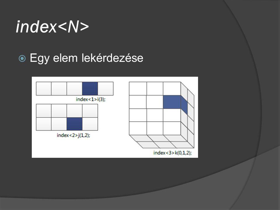 index  Egy elem lekérdezése