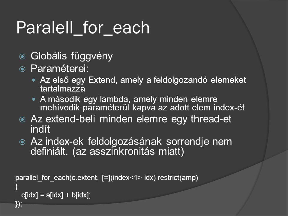 Paralell_for_each  Globális függvény  Paraméterei: Az első egy Extend, amely a feldolgozandó elemeket tartalmazza A második egy lambda, amely minden elemre mehívodik paraméterül kapva az adott elem index-ét  Az extend-beli minden elemre egy thread-et indít  Az index-ek feldolgozásának sorrendje nem definiált.