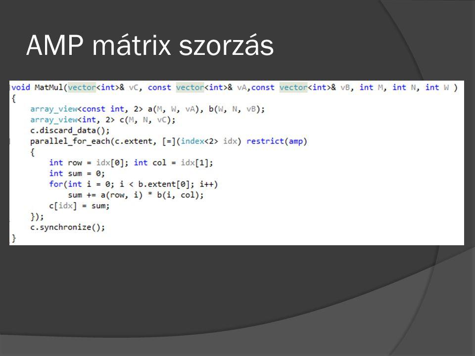 AMP mátrix szorzás