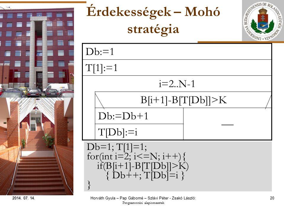 ELTE Érdekességek – Mohó stratégia 20 2014. 07. 14.2014. 07. 14.2014. 07. 14. Db:=1 T[1]:=1 i=2..N-1 B[i+1]-B[T[Db]]>K Db:=Db+1  T[Db]:=i Db=1; T[1]=