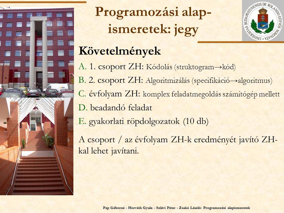 ELTE Programozási alap- ismeretek: jegy Követelmények A. 1. csoport ZH: Kódolás (struktogram→kód) B. 2. csoport ZH: Algoritmizálás (specifikáció→algor