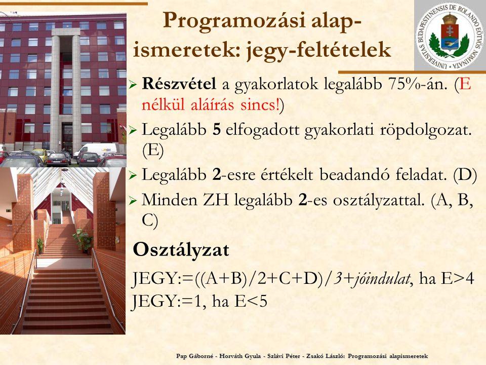 ELTE Programozási alap- ismeretek: időpontok  Csoport ZH-k: 8./12.