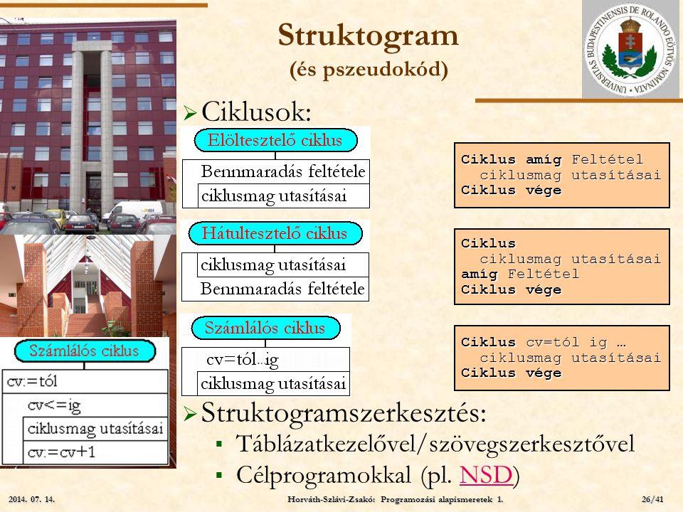 ELTE Struktogram (és pszeudokód)  Ciklusok:  Struktogramszerkesztés:  Táblázatkezelővel/szövegszerkesztővel  Célprogramokkal (pl. NSD)NSD Ciklus a