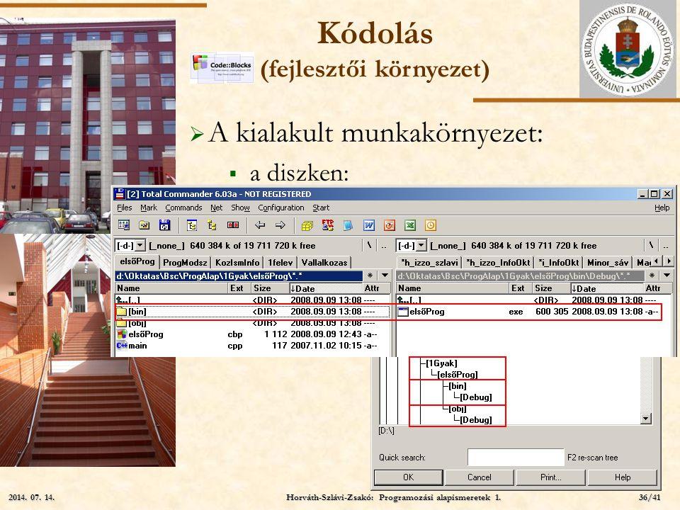 ELTE  A kialakult munkakörnyezet:  a diszken: Kódolás (fejlesztői környezet) Horváth-Szlávi-Zsakó: Programozási alapismeretek 1.