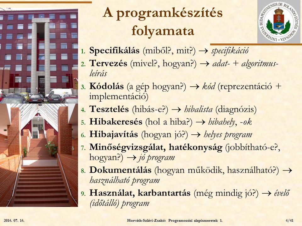 ELTE Nyelvi szintek Élőnyelv = pl.