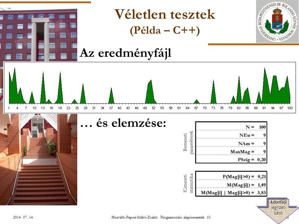 ELTE Horváth-Papné-Szlávi-Zsakó: Programozási alapismeretek 10.45/462014.