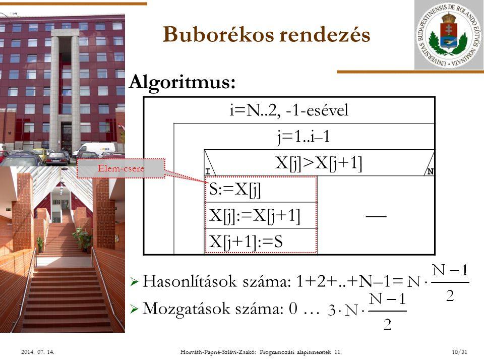 ELTE Horváth-Papné-Szlávi-Zsakó: Programozási alapismeretek 11.10/312014.