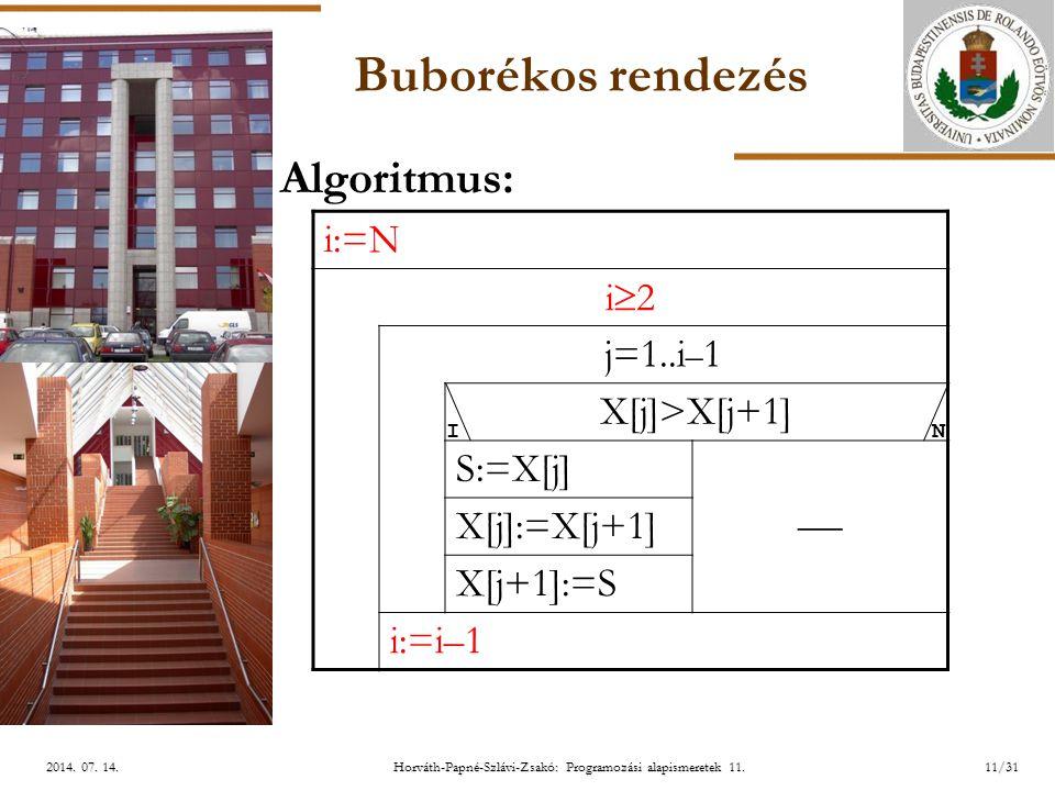 ELTE Horváth-Papné-Szlávi-Zsakó: Programozási alapismeretek 11.11/312014. 07. 14.2014. 07. 14.2014. 07. 14. Buborékos rendezés i:=N i2i2 j=1..i – 1