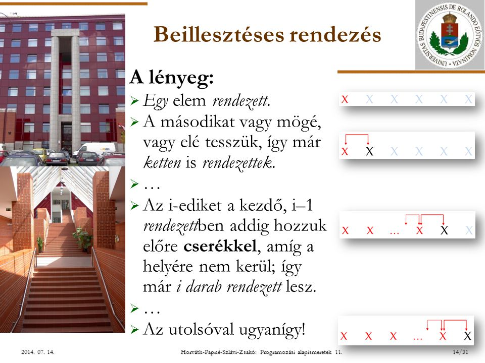 ELTE 14/31Horváth-Papné-Szlávi-Zsakó: Programozási alapismeretek 11.2014. 07. 14.2014. 07. 14.2014. 07. 14. Beillesztéses rendezés A lényeg:  Egy ele