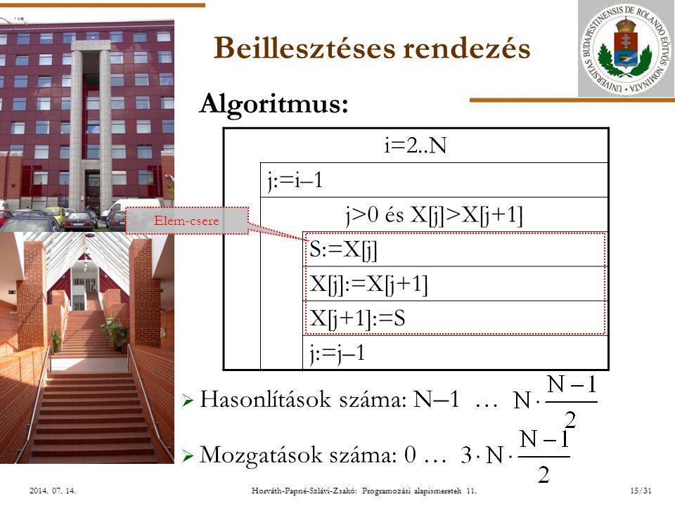 ELTE Horváth-Papné-Szlávi-Zsakó: Programozási alapismeretek 11.15/312014. 07. 14.2014. 07. 14.2014. 07. 14. Beillesztéses rendezés i=2..N j:=i–1 j>0 é