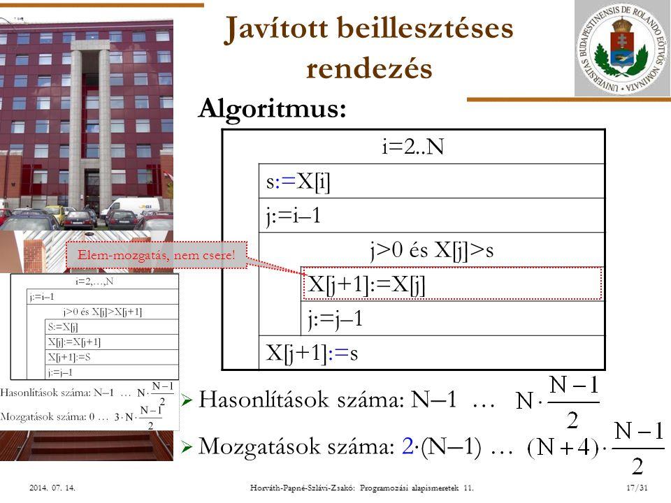 ELTE Horváth-Papné-Szlávi-Zsakó: Programozási alapismeretek 11.17/312014. 07. 14.2014. 07. 14.2014. 07. 14. Javított beillesztéses rendezés i=2..N s:=