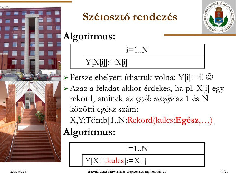 ELTE Horváth-Papné-Szlávi-Zsakó: Programozási alapismeretek 11.19/312014. 07. 14.2014. 07. 14.2014. 07. 14. Szétosztó rendezés i=1..N Y[X[i]]:=X[i] 