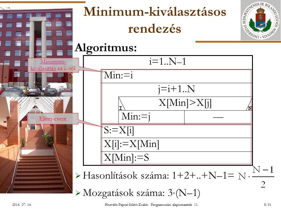 ELTE Horváth-Papné-Szlávi-Zsakó: Programozási alapismeretek 11.19/312014.