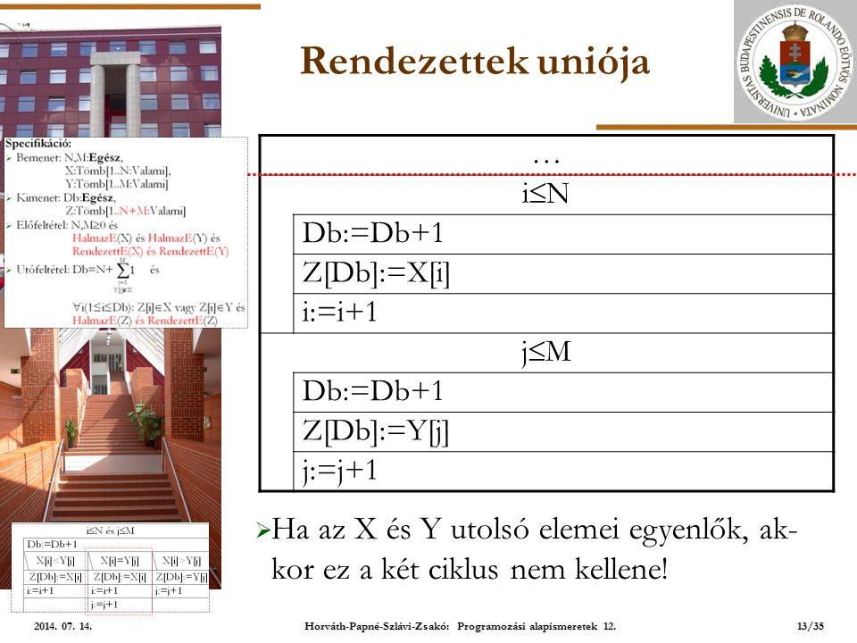 ELTE Rendezettek uniója … iNiN Db:=Db+1 Z[Db]:=X[i] i:=i+1 jMjM Db:=Db+1 Z[Db]:=Y[j] j:=j+1  Ha az X és Y utolsó elemei egyenlők, ak- kor ez a két ciklus nem kellene.