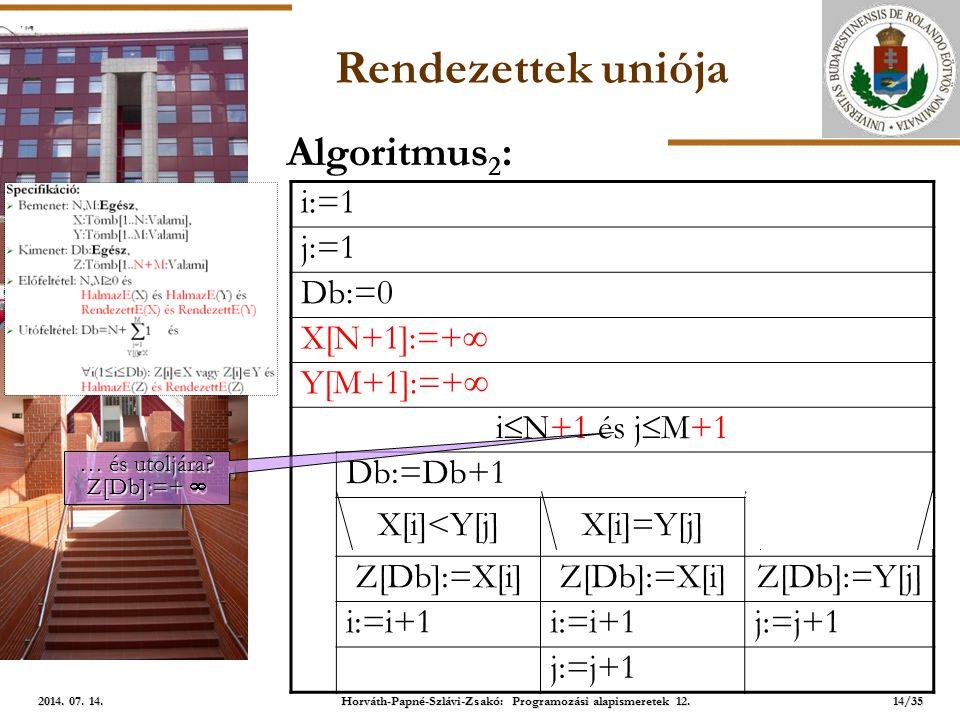 ELTE Rendezettek uniója i:=1 j:=1 Db:=0 X[N+1]:=+  Y[M+1]:=+  i  N+1 és j  M+1 Db:=Db+1 X[i]<Y[j]X[i]=Y[j]X[i]>Y[j] Z[Db]:=X[i] Z[Db]:=Y[j] i:=i+1 j:=j+1 Algoritmus 2 : … és utoljára.