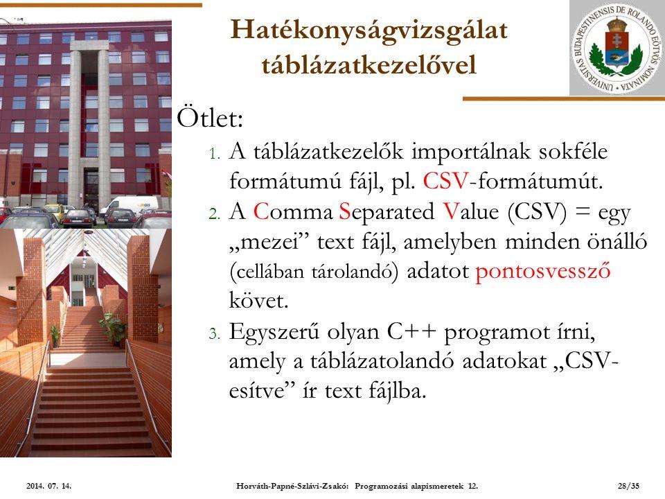 ELTE Hatékonyságvizsgálat táblázatkezelővel Ötlet: 1.